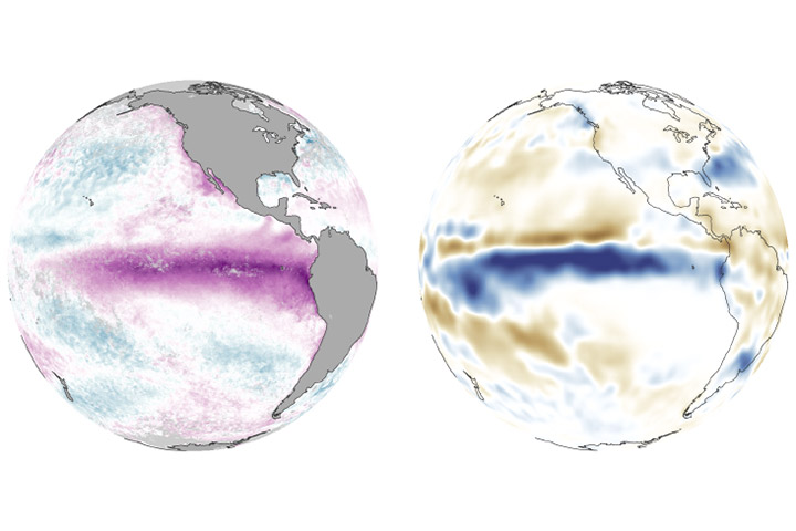 World of Change: El Niño, La Niña, and Rainfall