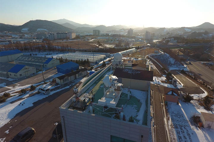 International Collaborative Experiments for Pyeongchang 2018 Olympic and Paralympic Winter Games (ICE-POP)