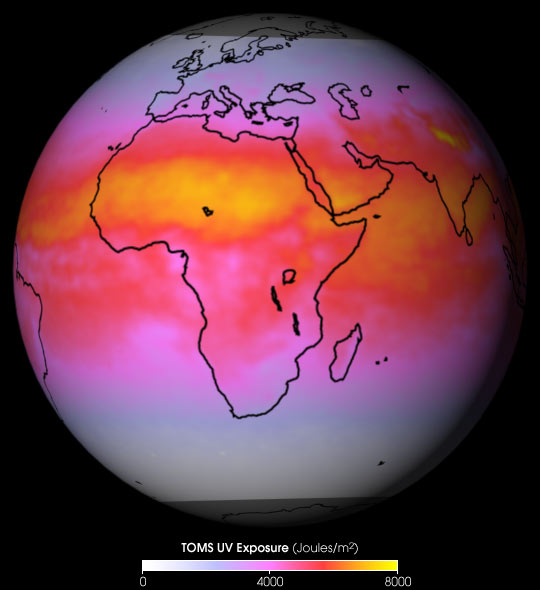 Ultraviolet Radiation Exposure