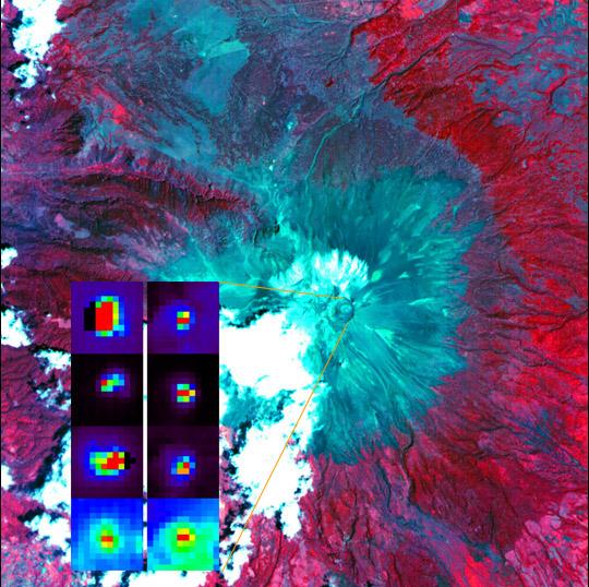 Popocatepetl Heats Up