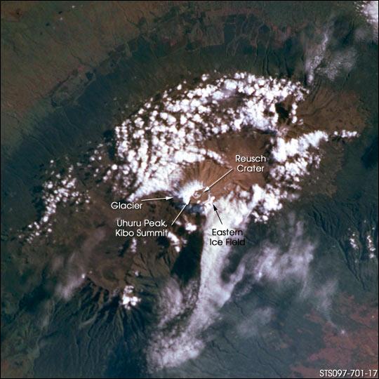 Mt. Kilimanjaro's Receding Glaciers