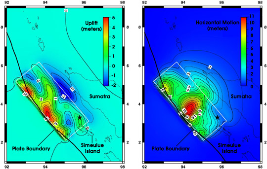 Uplift and Horizontal Motion from Tsunami-Generating Earthquake