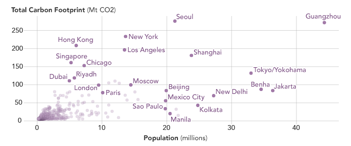 Sizing Up the Carbon Footprint of Cities - related image preview
