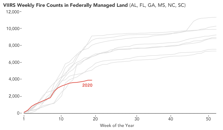 Satellites Show a Decline in Fire in the U.S. Southeast - related image preview