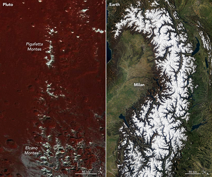 Snowy and Icy Peaks with Very Different Origins