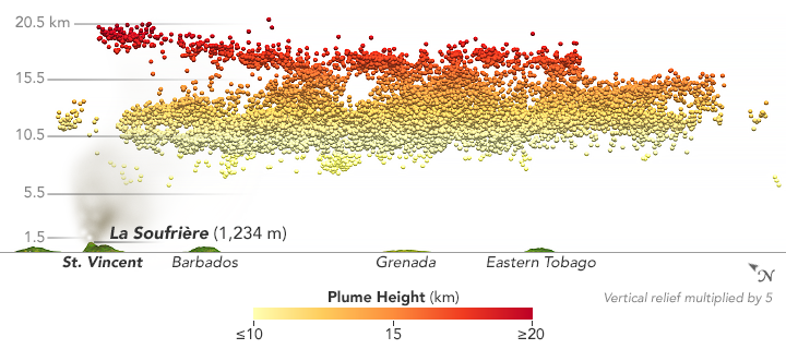 Tracking La Soufrière's Plume