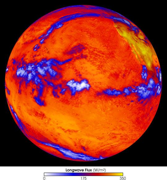 Watching the World Rev its Heat Engine