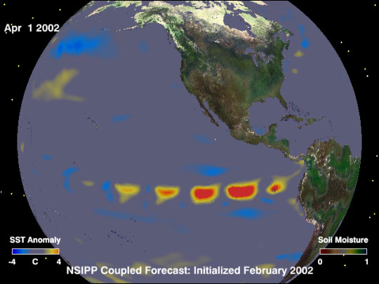 Model Forecasts of the Tropical Pacific