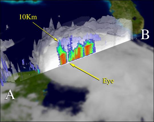 Inside Hurricane Isidore