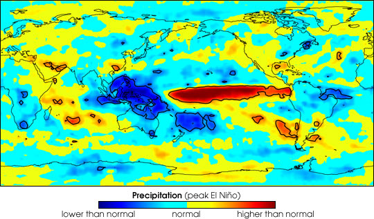 Patterns of El Niño