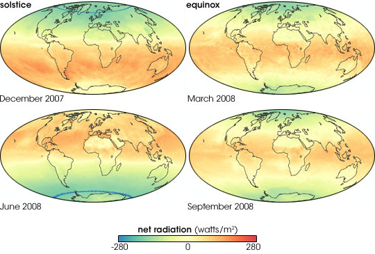 Seasonal Changes in Global Net Radiation