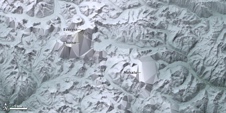 Himalayan Topography