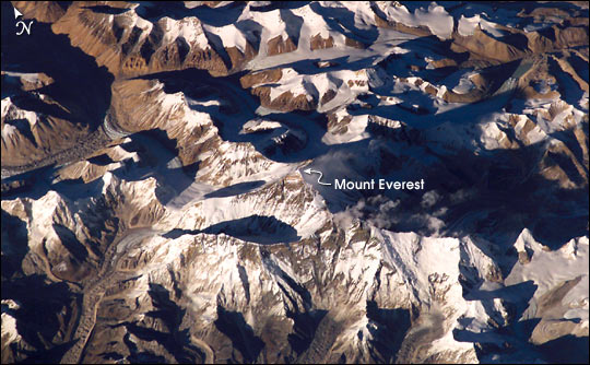 The Many Faces of Mount Everest