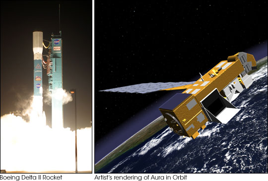 NASA Launches Aura Satellite