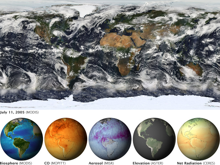 Terra Tracks Earth's Vital Signs