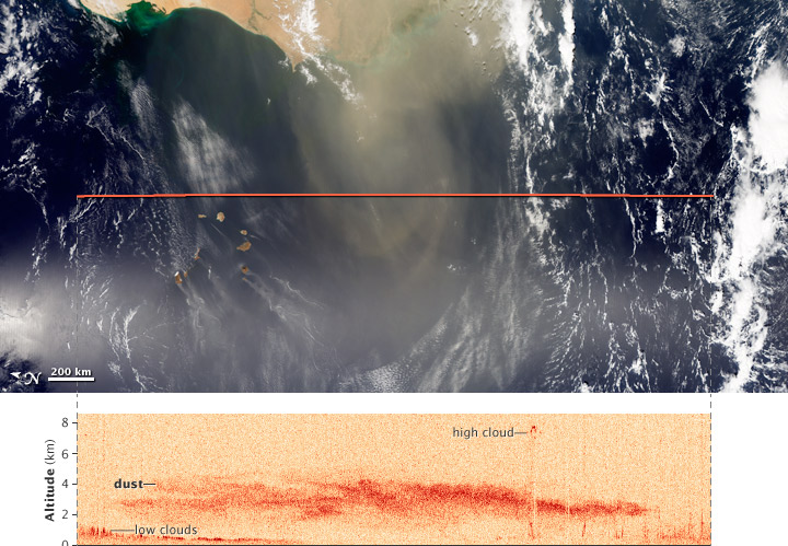 Dust blowing out of West Africa