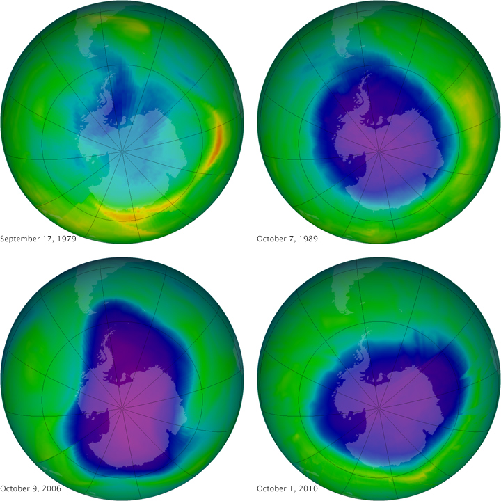 Ozone Hole through the years