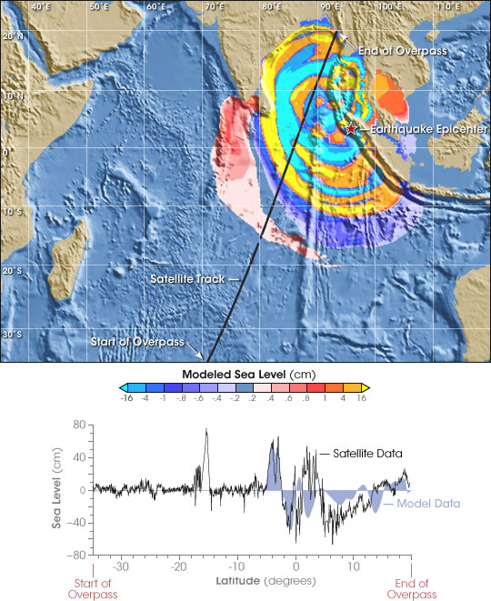 Satellites Map Tsunami Wave Height