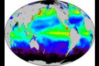Growth Rates in Earth's Watery Garden
