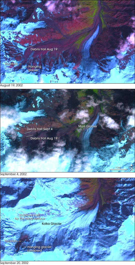 Kolka Glacier Before Collapse