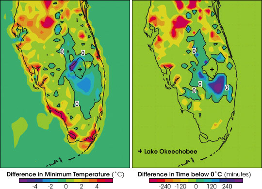 Has Florida Lost its Hot Water Bottle?