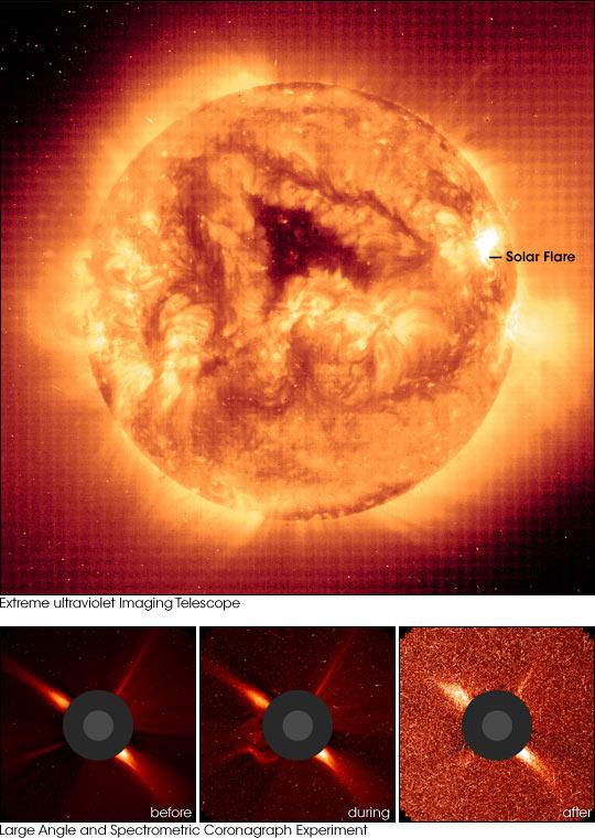 Unusual Activity during the Solar Minimum