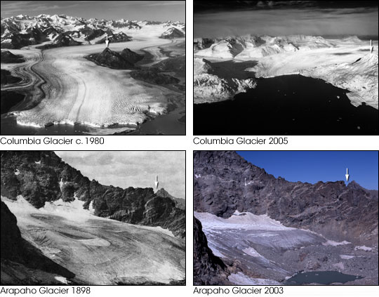 Glaciers, Climate Change, and Sea-Level Rise