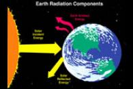Earth Radiation Components