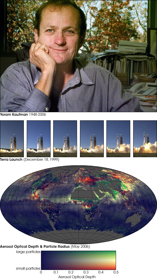 Remembering Yoram Kaufman - related image preview