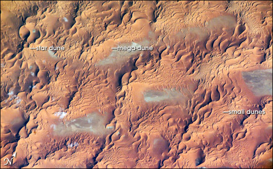 Dune Types in the Issaouane Erg, Eastern Algeria