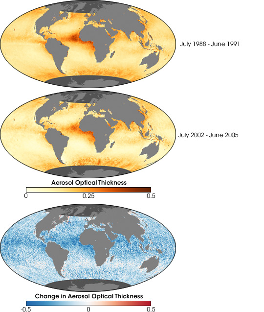Aerosol Blanket Likely Thinned During 1990s