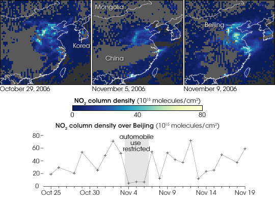 Driving Ban Lowers Beijing Pollution