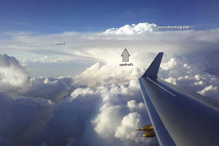 The Anatomy of a Thunderstorm