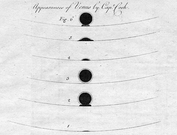 Cook's View of the Transit of Venus