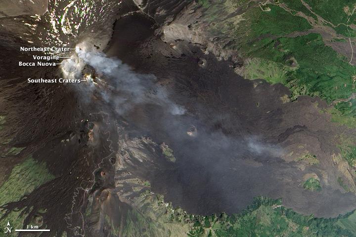 Mount Etna, Not Quite Restful