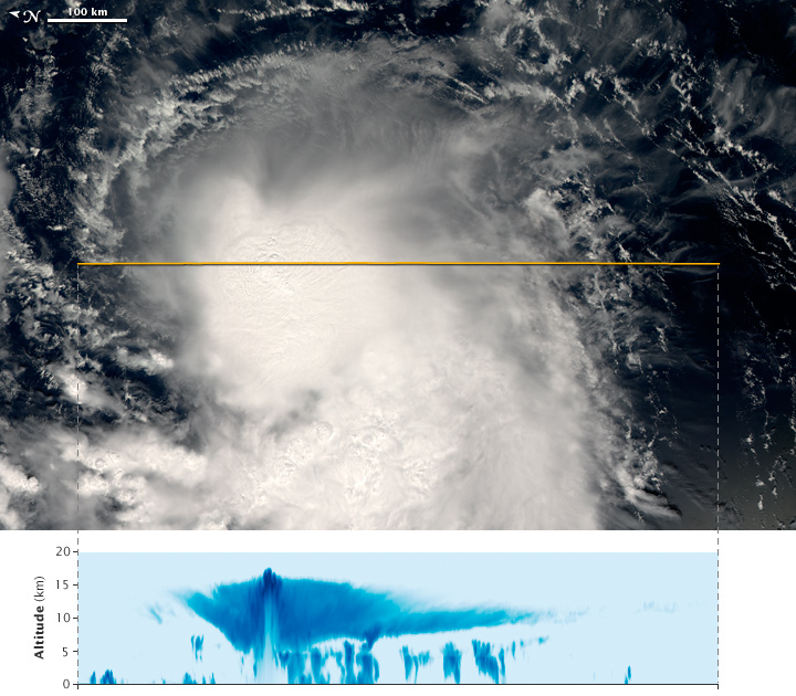Two Views of Tropical Storm Leslie