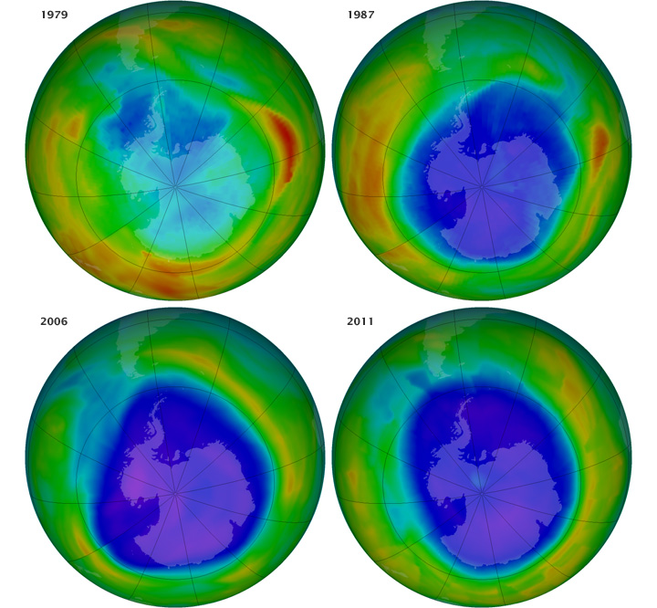 Watching the Ozone Hole Before and After the Montreal Protocol