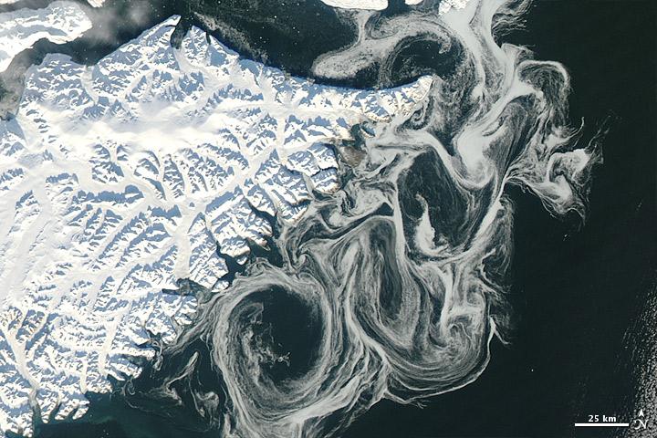 Swirls along an Ice Highway