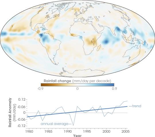 Increasing Tropical Rainfall