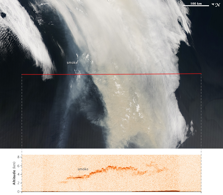 A Vertical View of Wildfire Smoke as it Heads to Sea