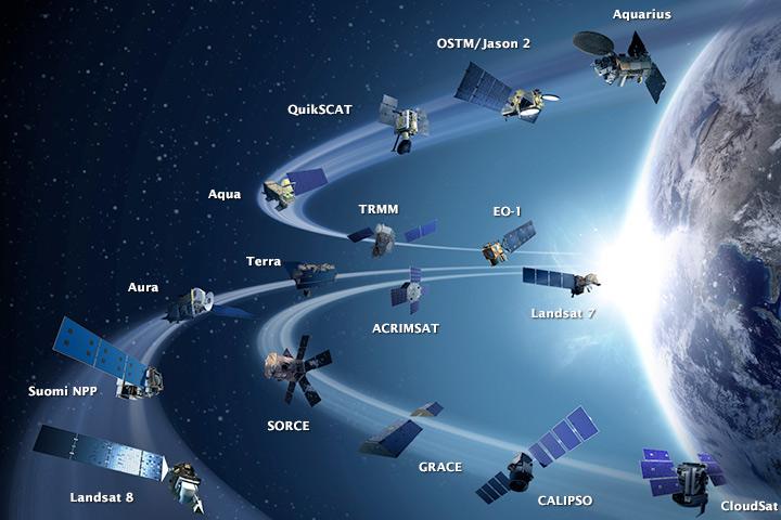NASA's Earth Science Satellite Fleet
