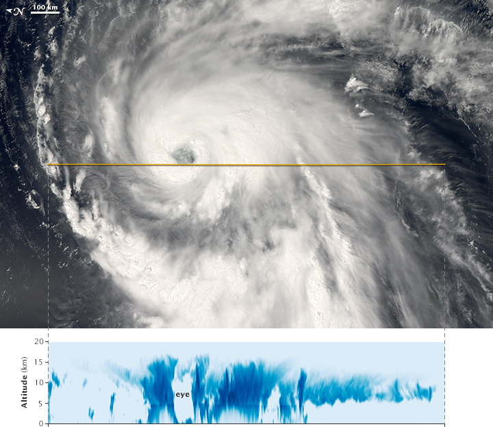 Side Profile of Typhoon Neoguri - related image preview