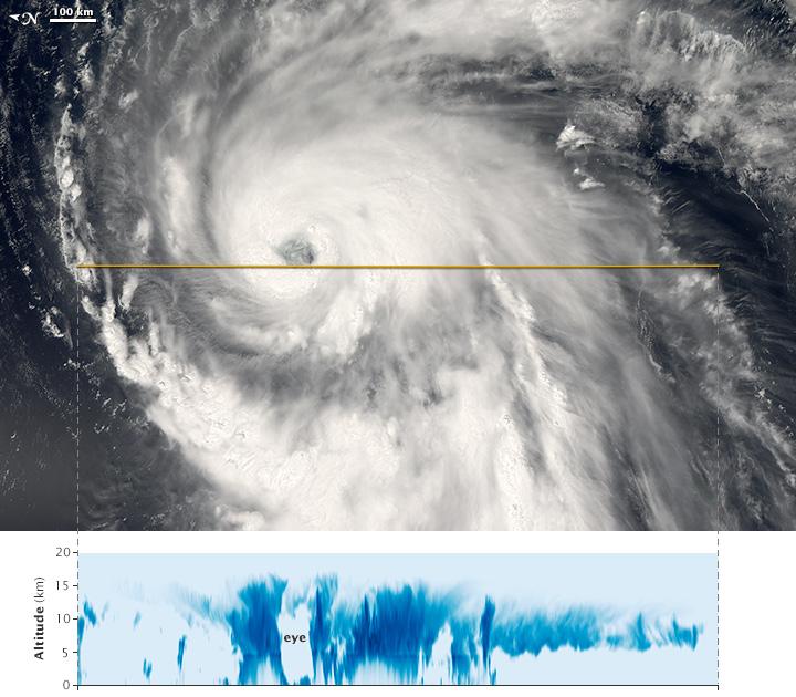 Side Profile of Typhoon Neoguri