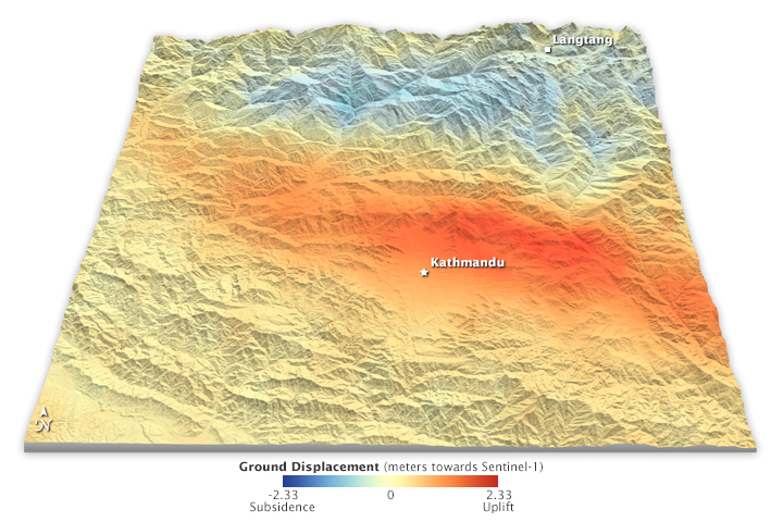 Sensing How Much the Earth Moved in Nepal