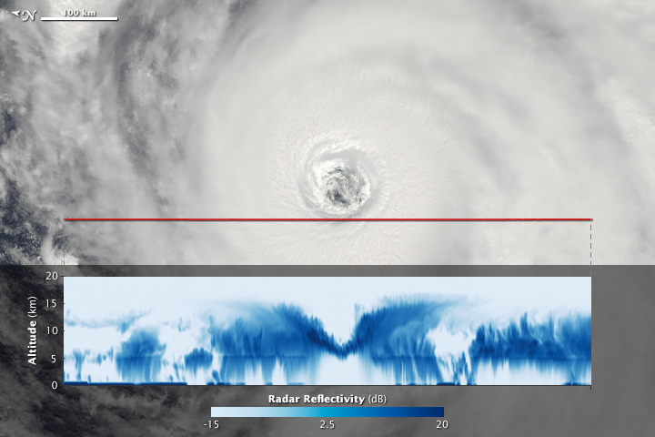 A View Inside Typhoon Atsani  - related image preview