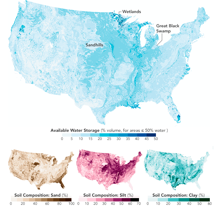 Soil Composition Across the U.S.