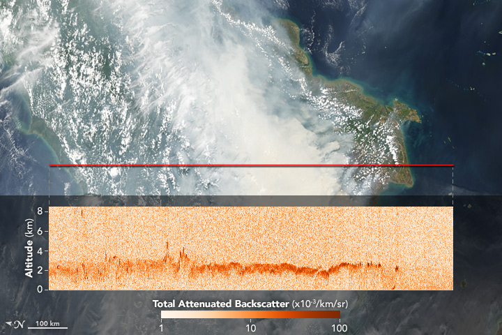 Measuring the Height of Smoke over Borneo - related image preview