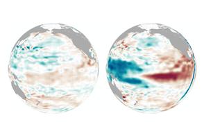 El Niño Should Be Near Its Peak