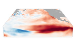 Under the Surface of El Niño