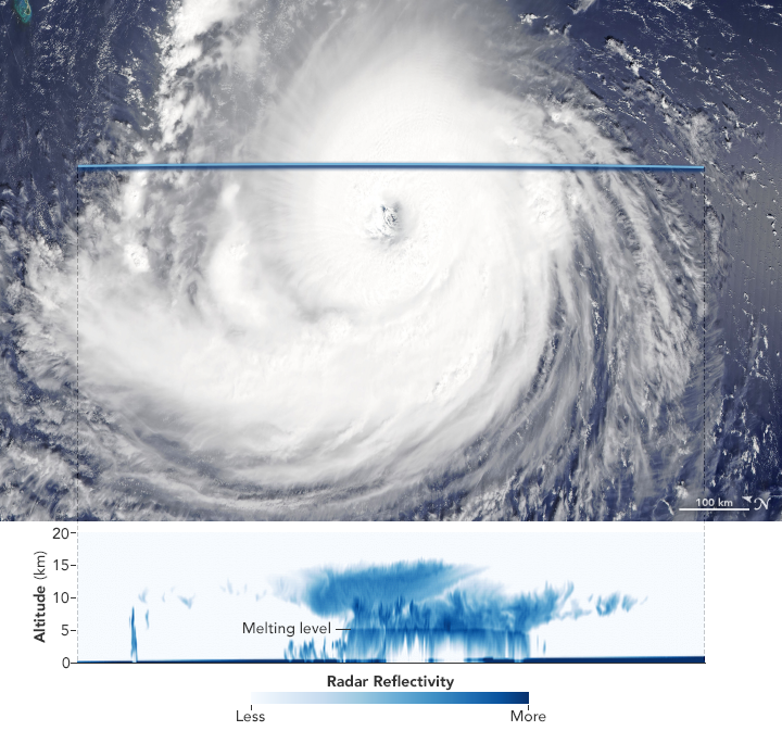 A View Inside Hurricane Florence - related image preview